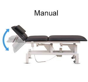 Headrest Adjustment-Physiotherapy Examination Couch TAE03-TRONWIND