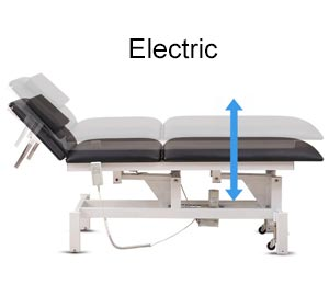 Height Adjustment-Physiotherapy Treatment Bed TAE03-TRONWIND