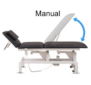 Legrest Adjustment-Electric Physiotherapy Examination Table TAE03-TRONWIND